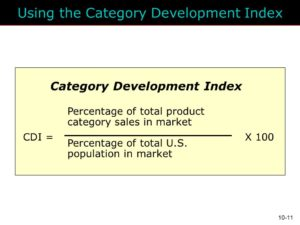 Category Development Index