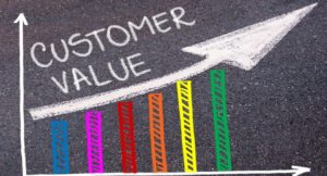 Create a customer value index