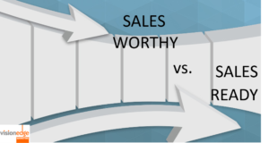 Sales ready lead only when buyer initiates purchasing