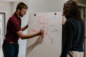problem solving customer experience