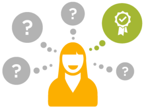 Does your Marketing dashboard answer these questions.