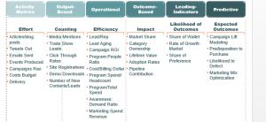 metrics continuum
