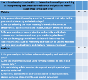 Marketing Analytics Checklist