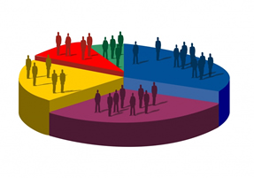 customer segmentation model