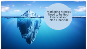 Include non-financial measures and metrics for measuring Marketing.