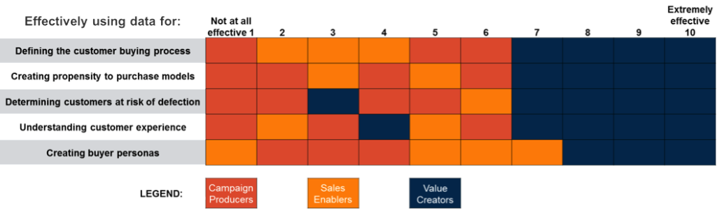 Customer Vulnerability Blog