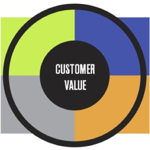 Customer Value is a Key Marketing and Business Measure