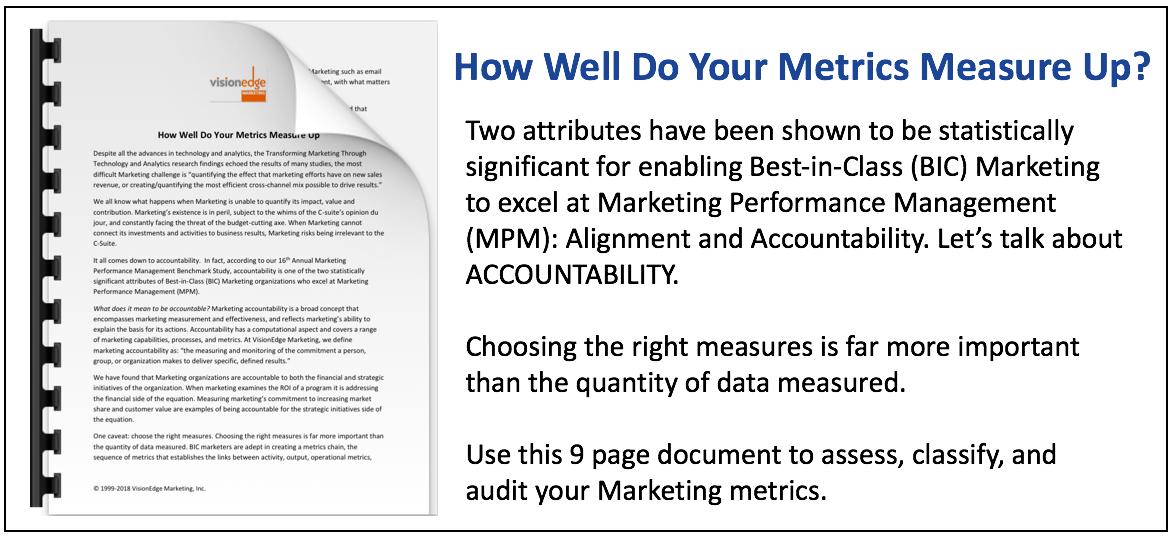 Eight Key Internal Metrics for Measuring Marketing