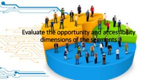 winning market evaluate opportunity marketing analysis