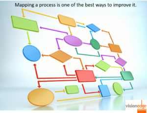 Process map illustration