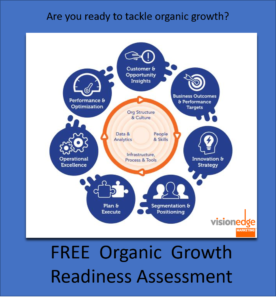 Organic Growth Readiness Assessment