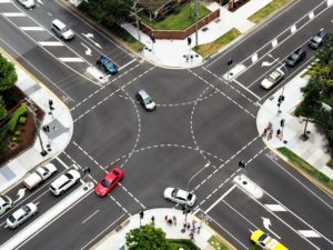 Position Intersection