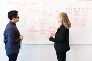 customer-centric measurable plan workshop