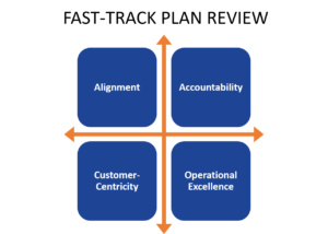 Fast-Track Customer-Centric Measurable Plan review