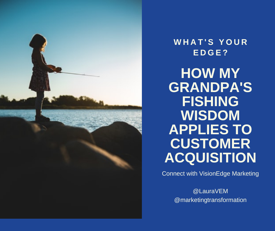 fishing marketing and sales alignment customer buying journey lead qualification upstream marketing downstream marketing marketing effectiveness business growth marketing management customer acquisition lead scoring customer centricity customer centric marketing