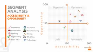 avantage customer segmentation market segmentation